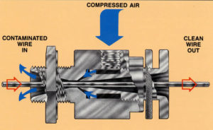 Airwipes-compressed air